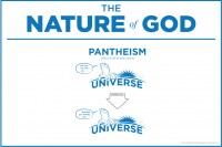 Nature of God - Pantheism