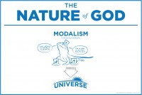 Nature of God - Modalism