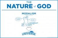 Nature of God - Modalism
